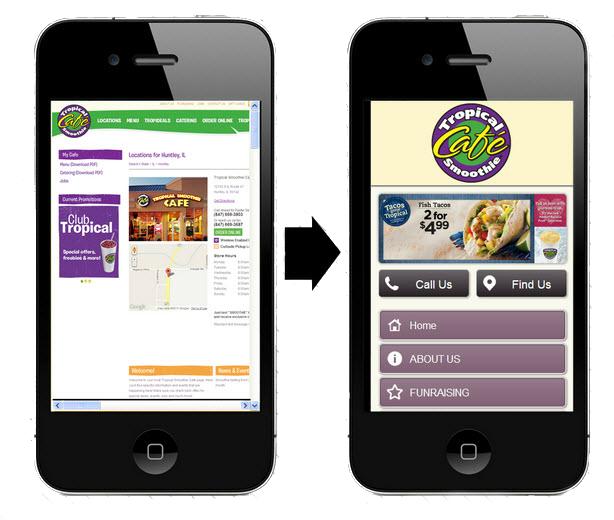 mobile friendly vs non-mobile friendly
